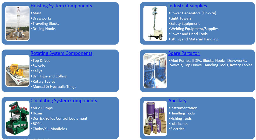 Drilling Equipment & Services2